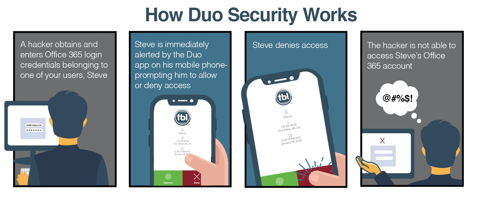 How Cisco DUO Security Works Comic